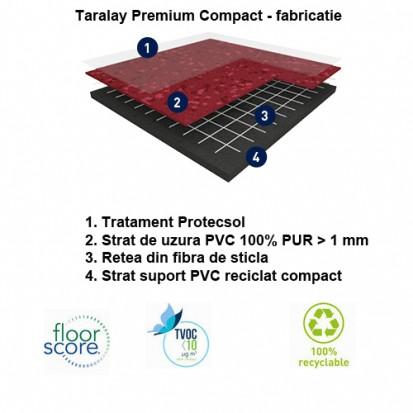 Pardoseala PVC eterogena / Taralay Premium Compact - Fabricatie