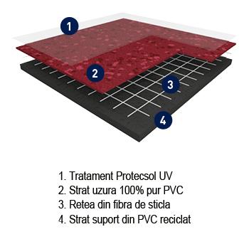 Pardoseala PVC eterogena / Sectiune Osmoz Compact