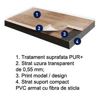 Paletar pentru pardoseala PVC - amenajari de lux / Fabricatie