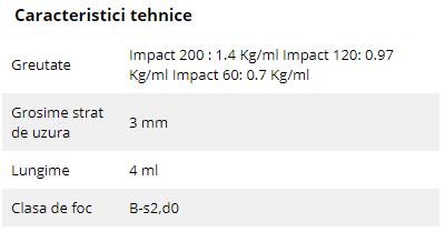Schiță dimensiuni Profil de protectie din PVC pentru pereti - Impact