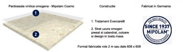 Schiță dimensiuni Pardoseala PVC omogena Mipolam Cosmo