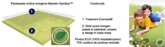 Schiță dimensiuni Pardoseala PVC omogena Mipolam Symbioz