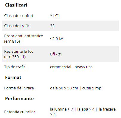 Schiță dimensiuni Mocheta dale 50 x 50 cm - Millenium Nxtgen | Modulyss 03