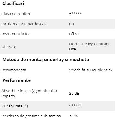 Schiță dimensiuni Underlay pentru mocheta - Underlay Contract (HC/U) - Underlay FR7