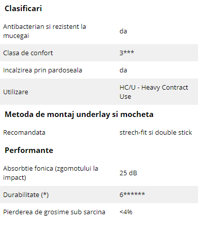 Schiță dimensiuni Underlay pentru mocheta - Underlay Contract (HC/U) - Underlay Defender