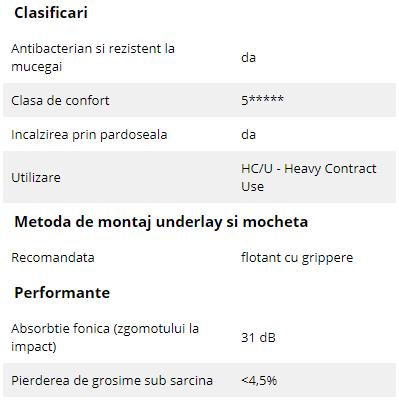 Schiță dimensiuni Underlay pentru mocheta - Underlay Contract (HC/U) - Underlay Heatflow Carpet
