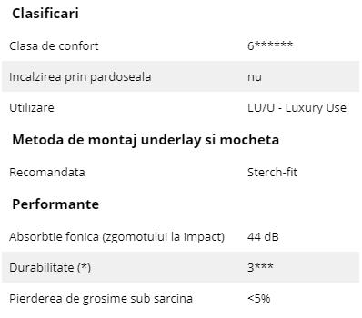 Schiță dimensiuni Underlay pentru mocheta - Underlay Luxury Use (LU/U) - Underlay Dreamwalk