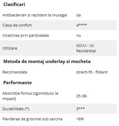 Schiță dimensiuni Underlay pentru mocheta - Underlay Luxury Use (LU/U) - Underlay Duralay Xtra