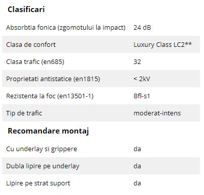 Schiță dimensiuni Mocheta - Mozart | Arc Edition | Suite Symphony
