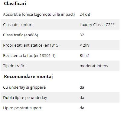 Schiță dimensiuni Mocheta - Satie | Arc Edition | Suite Symphony