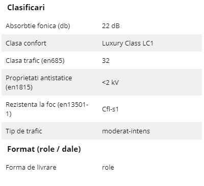 Schiță dimensiuni Mocheta - Rivoli | Arc Edition