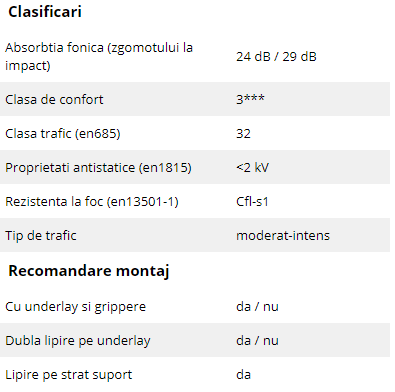 Schiță dimensiuni Mocheta - Chambord / Arc Edition