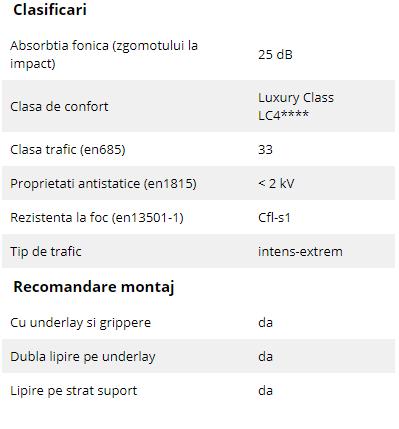 Schiță dimensiuni Mocheta - President | Arc Edition
