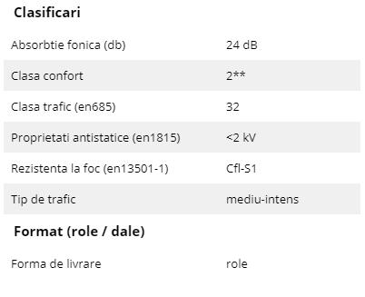 Schiță dimensiuni Mocheta - Fortesse SDE | Arc Edition