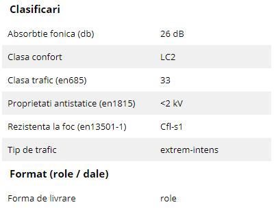 Schiță dimensiuni Mocheta - e-grid | Arc Edition