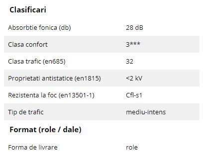 Schiță dimensiuni Mocheta - Altona UX | Arc Edition