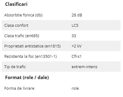 Schiță dimensiuni Mocheta e-force | Arc Edition