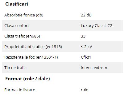 Schiță dimensiuni Mocheta Granata | Arc Edition