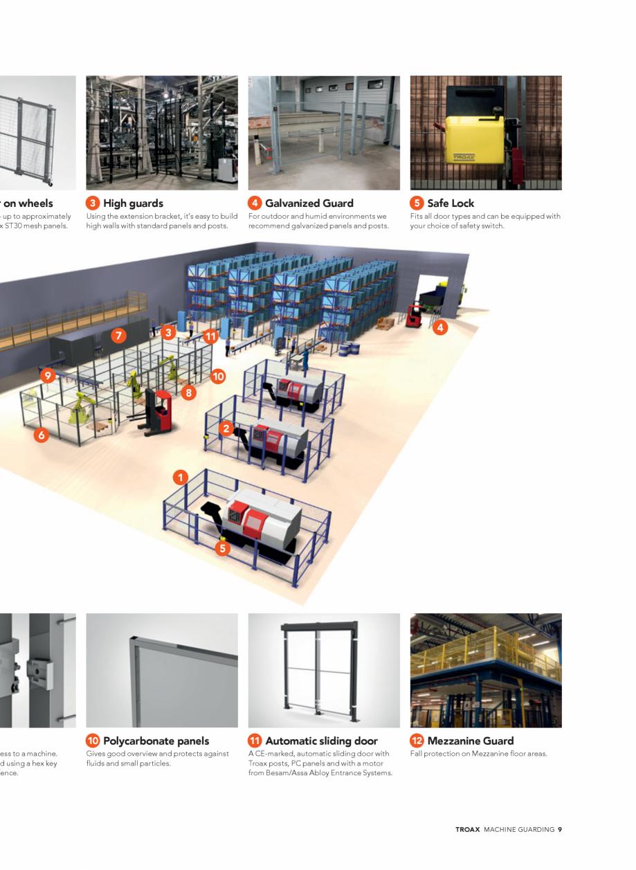 Pagina 9 - Catalog - Garduri pentru spatii de protectie a robotilor sau a utilajelor TROAX Catalog, ...