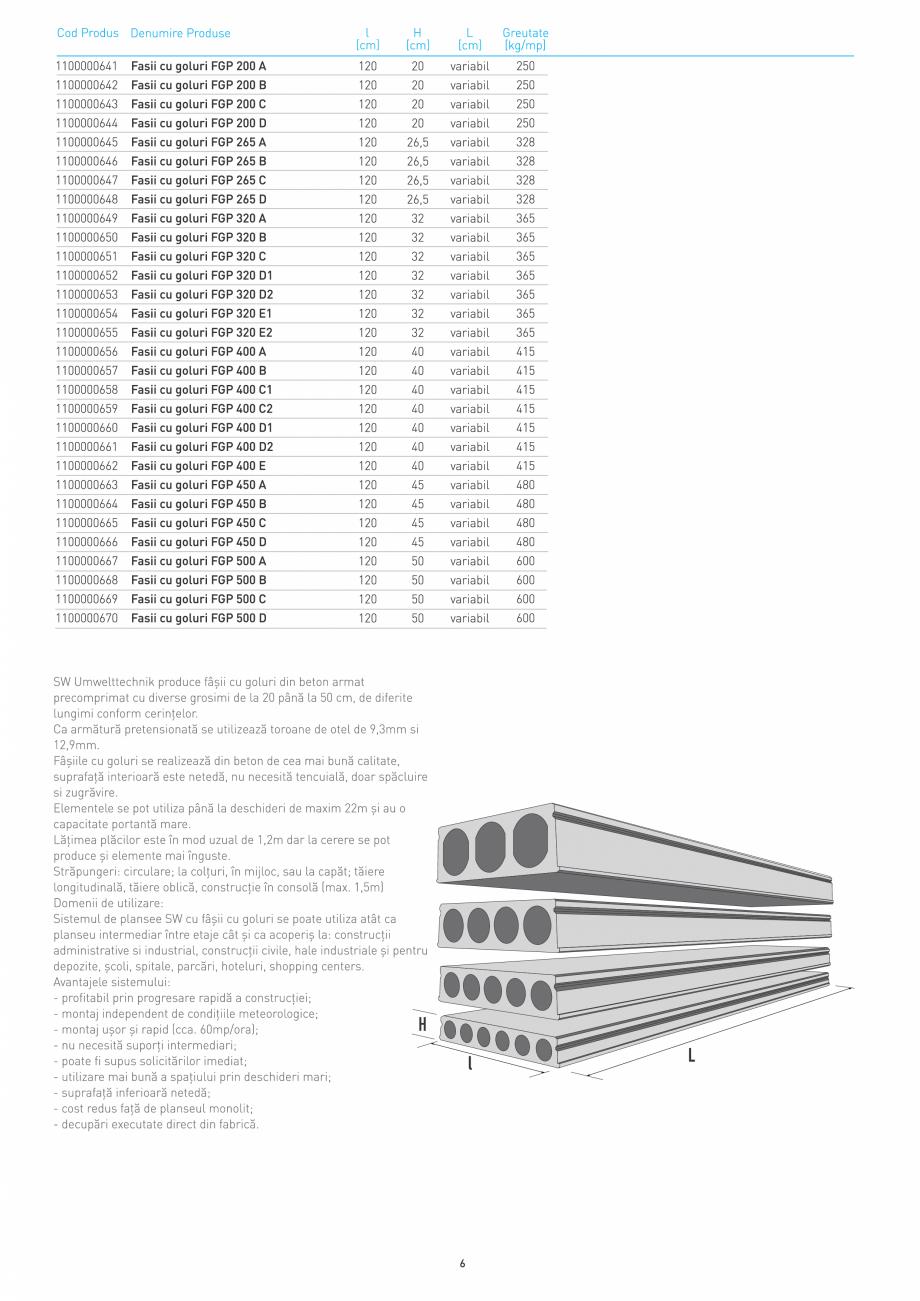 Pagina 6 - Structuri constructii SW UMWELTTECHNIK Gulere, Stalpi, Grinzi principale, Grinzi...