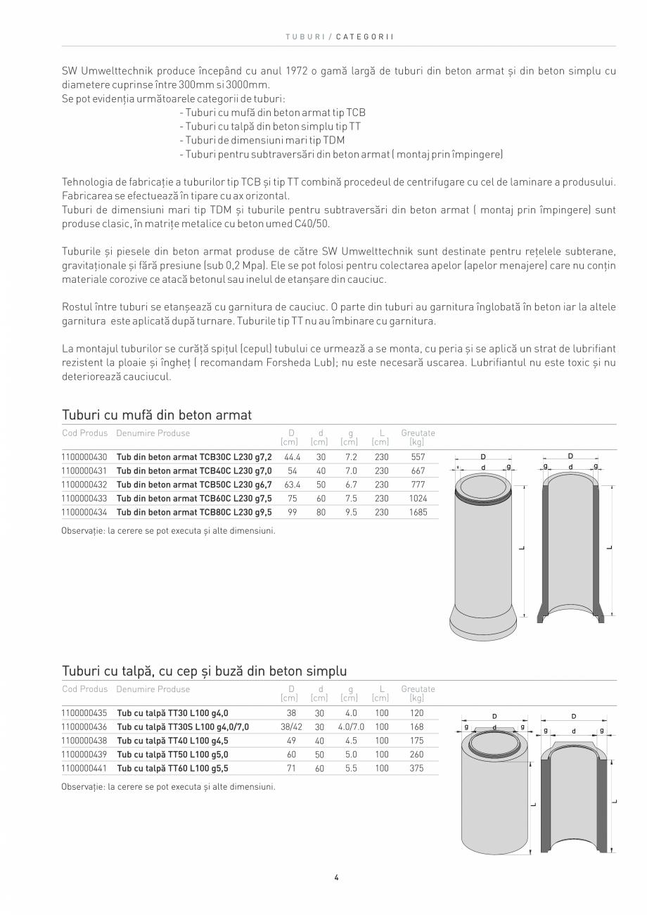Pagina 4 - Tuburi SW UMWELTTECHNIK Catalog, brosura Romana alizat astfel încât tuburile să...