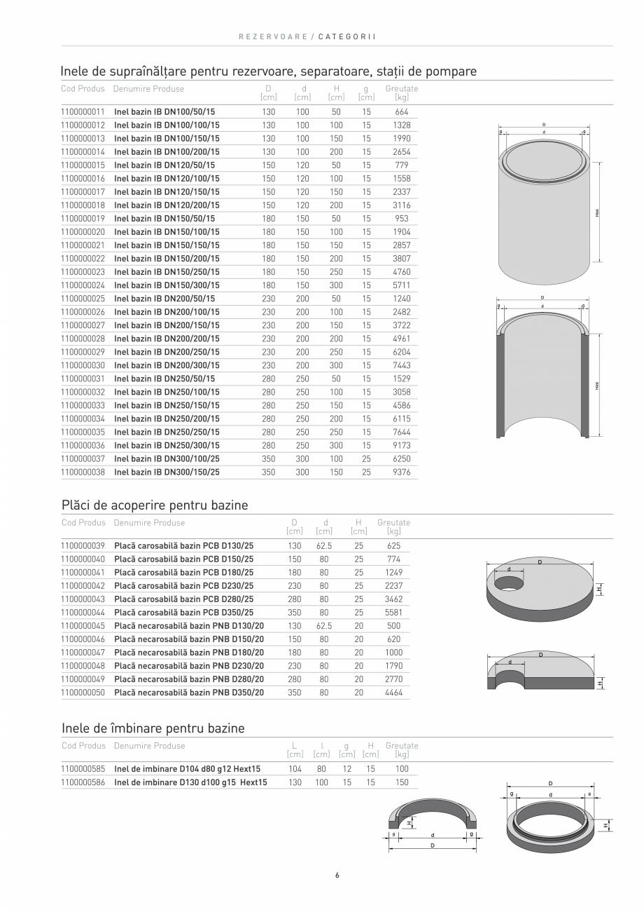 Pagina 6 - Rezervoare din beton SW UMWELTTECHNIK Catalog, brosura Romana nt inflamabile și în caz...