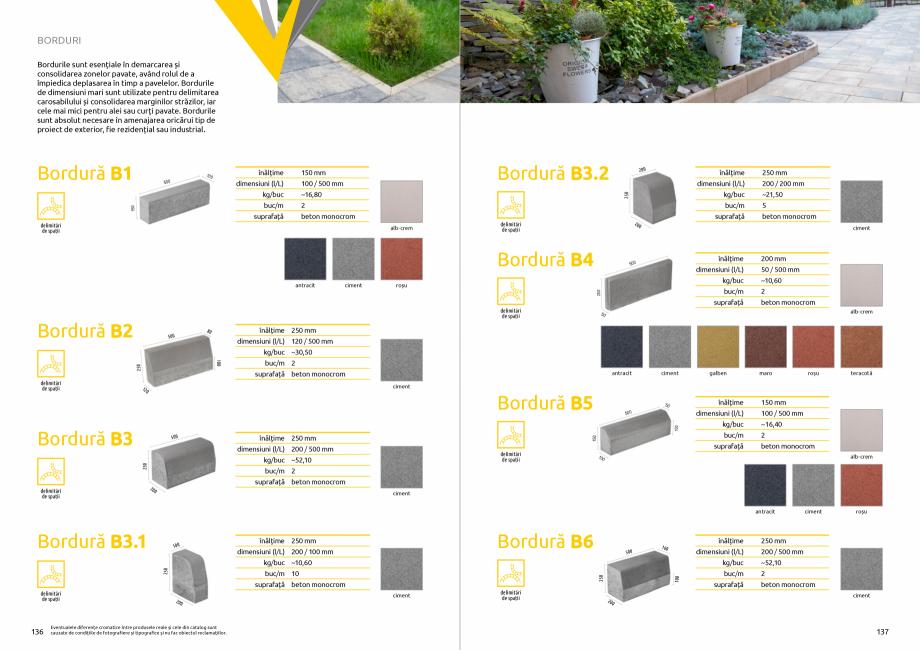 Pagina 70 - Catalog de produse si idei de amenajare 2020-2021 - Blocheti si boltari din beton pentru...
