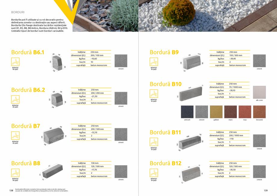 Pagina 71 - Catalog de produse si idei de amenajare 2020-2021 - Blocheti si boltari din beton pentru...