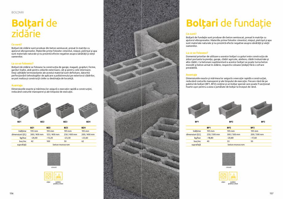 Pagina 80 - Catalog de produse si idei de amenajare 2020-2021 - Blocheti si boltari din beton pentru...
