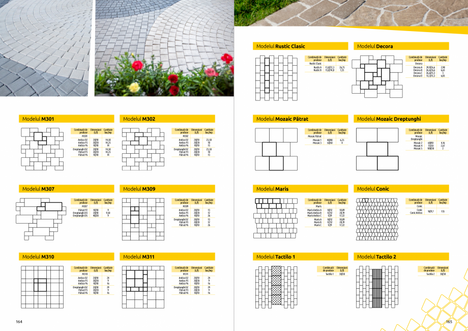 Pagina 84 - Catalog de produse si idei de amenajare 2020-2021 - Blocheti si boltari din beton pentru...