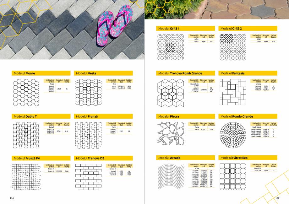 Pagina 85 - Catalog de produse si idei de amenajare 2020-2021 - Blocheti si boltari din beton pentru...