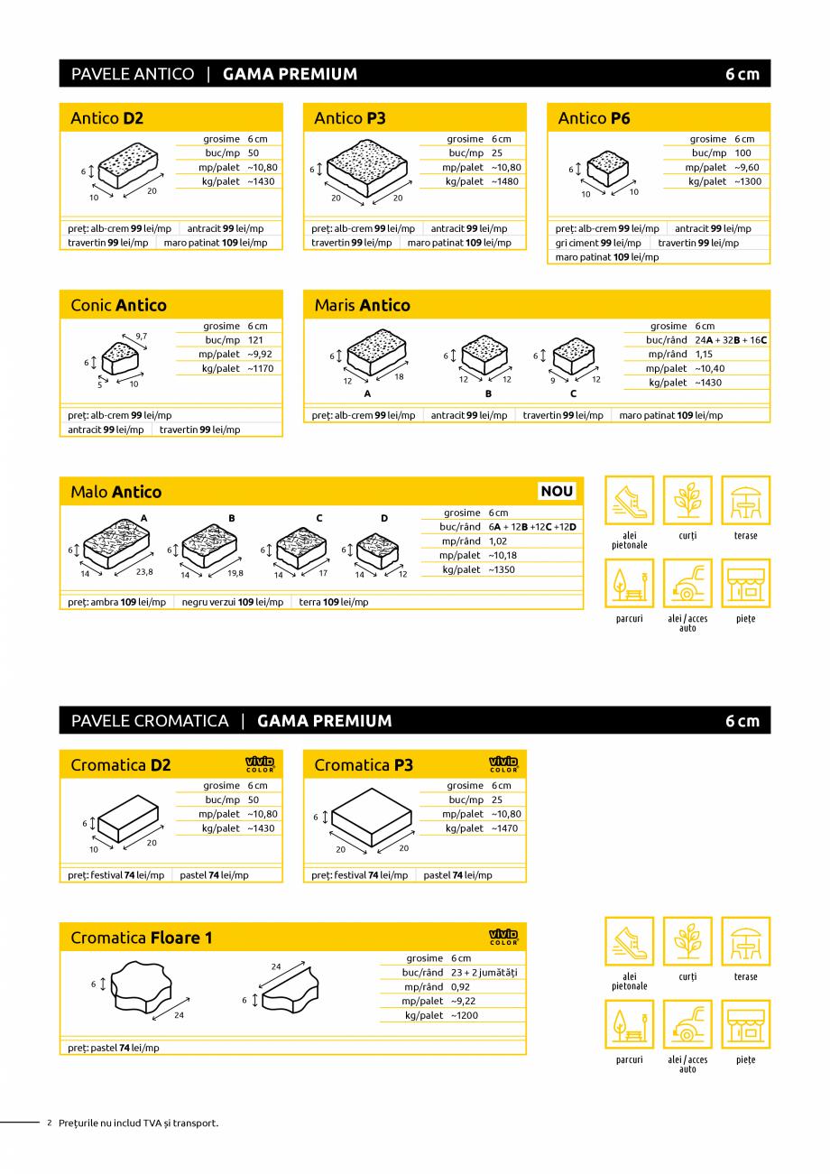 Pagina 2 - Oferta de produse Elis_Editia Februarie 2021 - Rigole din beton compact pentru trafic...