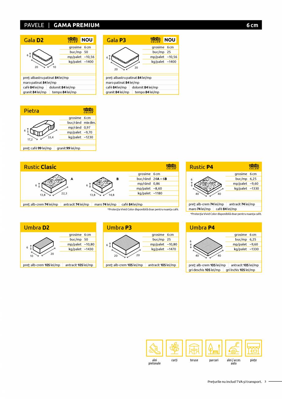 Pagina 3 - Oferta de produse Elis_Editia Februarie 2021 - Rigole din beton compact pentru trafic...