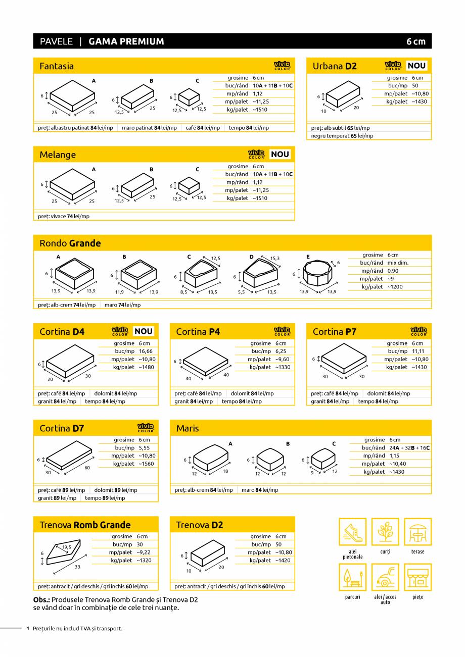 Pagina 4 - Oferta de produse Elis_Editia Februarie 2021 - Rigole din beton compact pentru trafic...