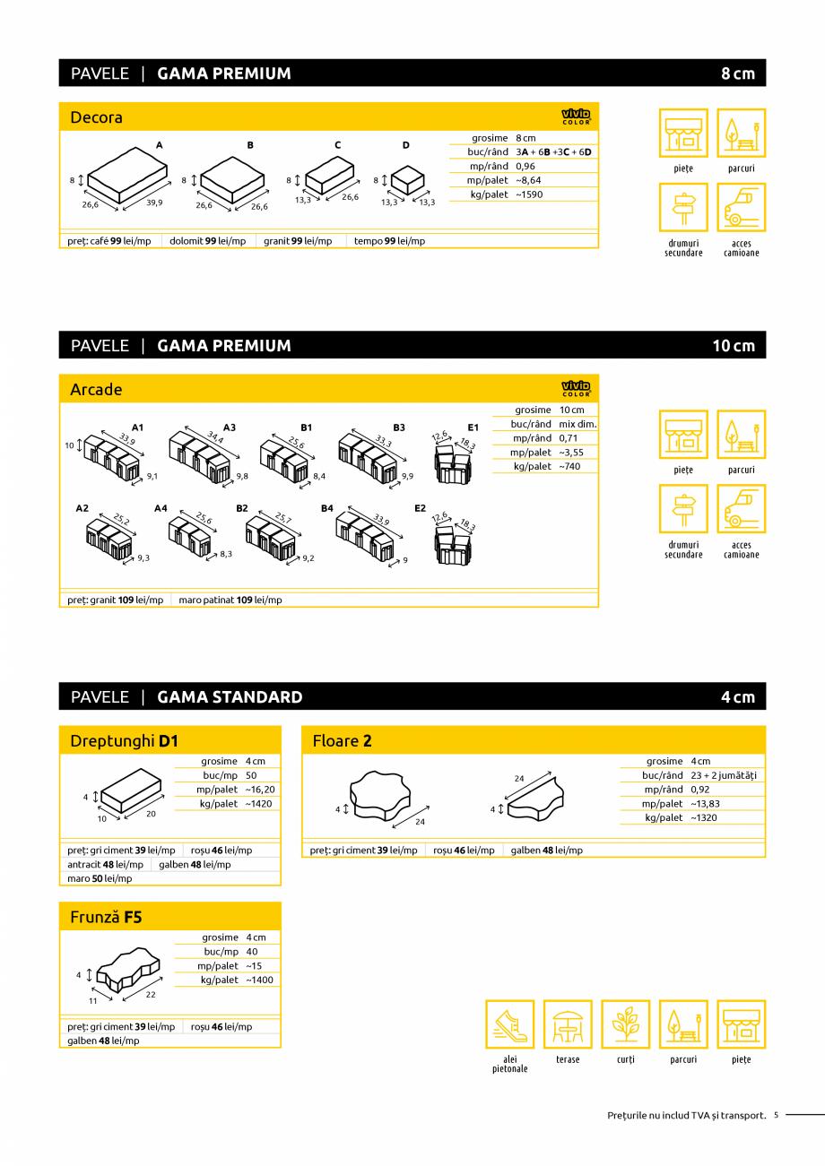 Pagina 5 - Oferta de produse Elis_Editia Februarie 2021 - Rigole din beton compact pentru trafic...