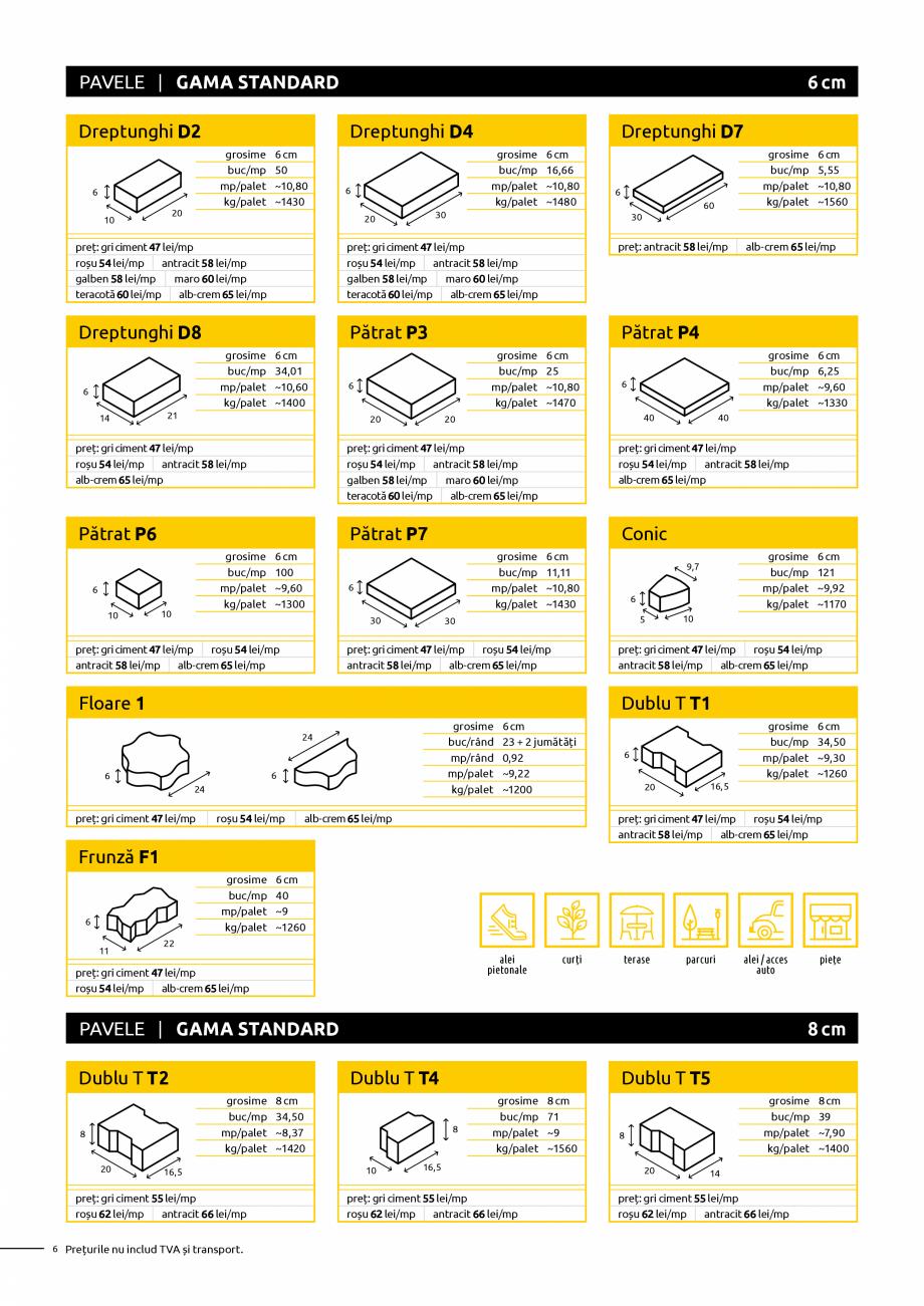 Pagina 6 - Oferta de produse Elis_Editia Februarie 2021 - Rigole din beton compact pentru trafic...