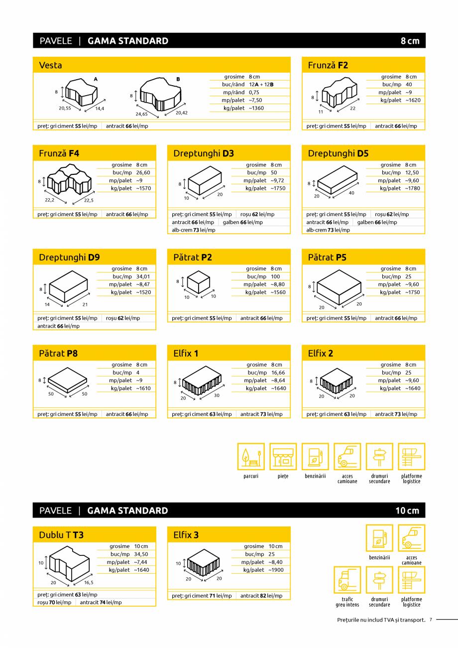 Pagina 7 - Oferta de produse Elis_Editia Februarie 2021 - Rigole din beton compact pentru trafic...