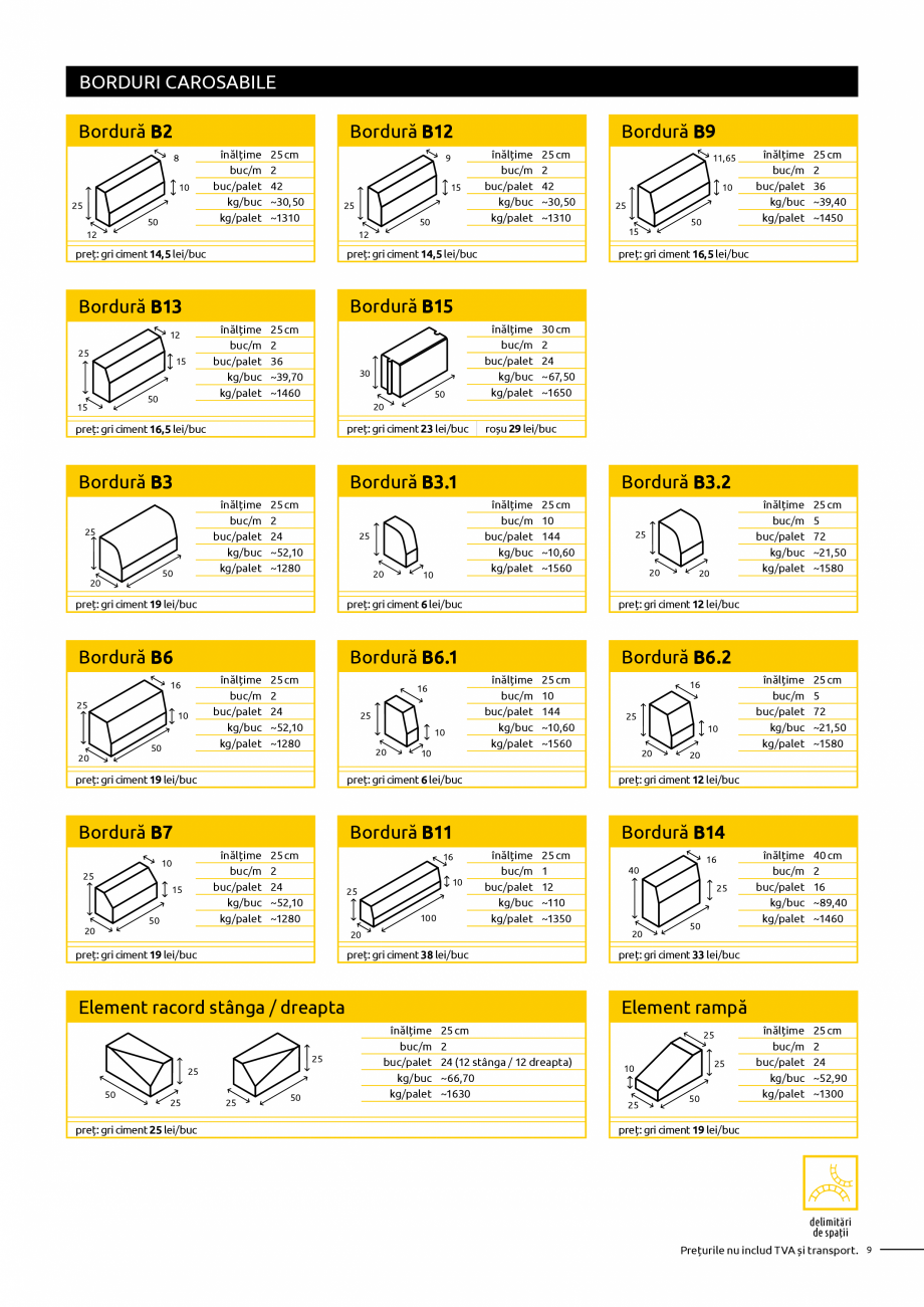 Pagina 9 - Oferta de produse Elis_Editia Februarie 2021 - Rigole din beton compact pentru trafic...