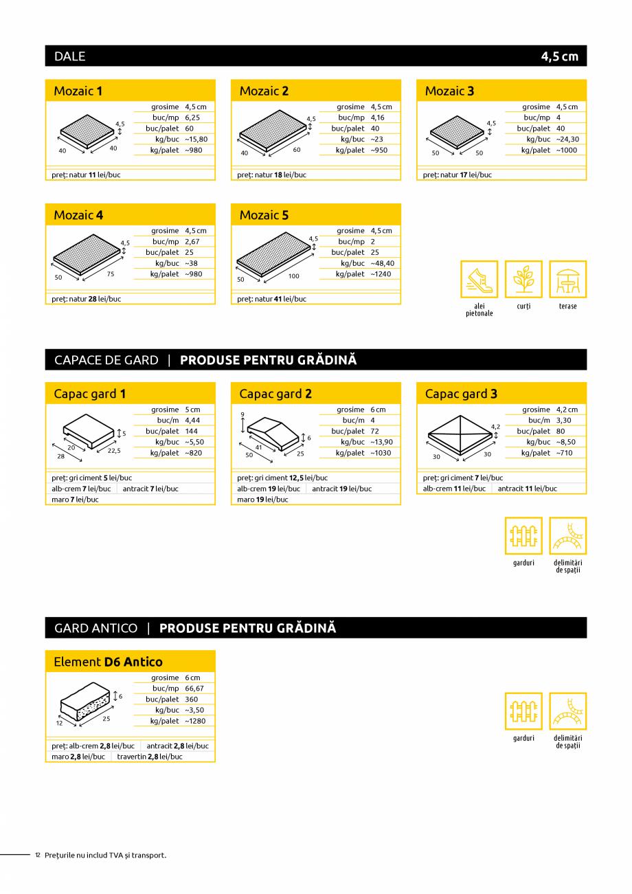 Pagina 12 - Oferta de produse Elis_Editia Februarie 2021 - Rigole din beton compact pentru trafic...