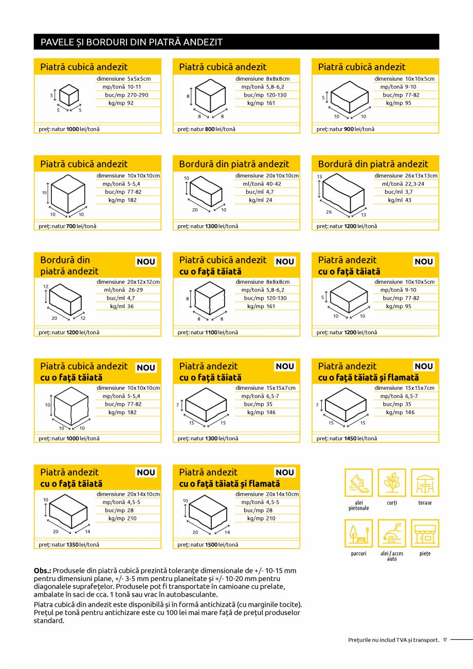 Pagina 17 - Oferta de produse Elis_Editia Februarie 2021 - Rigole din beton compact pentru trafic...