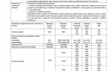 Elemente pentru camine de vizitare DN1000 ELPRECO