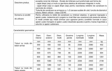 Tuburi din beton DN 300 - DN 1000 ELPRECO