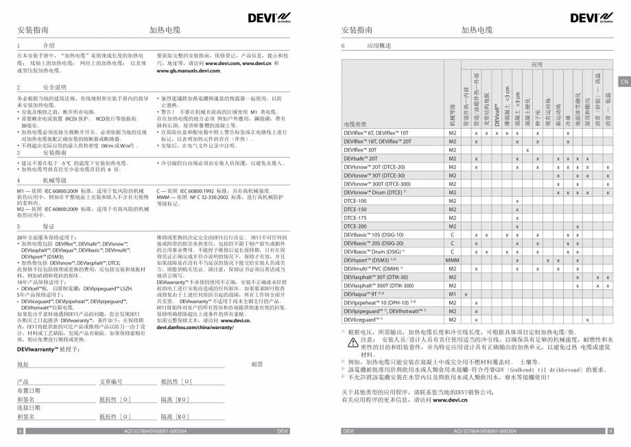 Pagina 5 - Ghid de instalare - cabluri de incalzire DEVI Instructiuni montaj, utilizare Bulgara,...