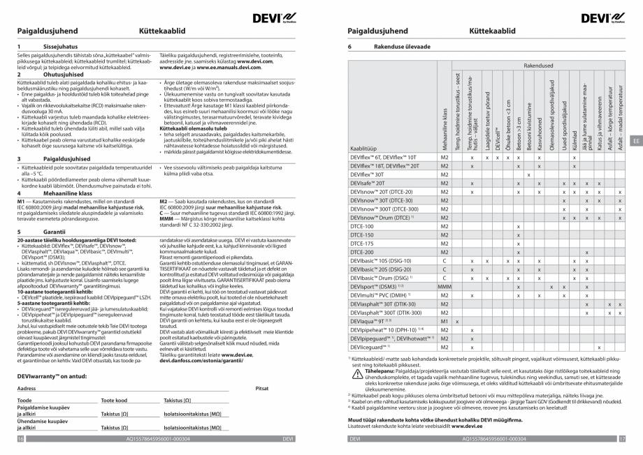 Pagina 9 - Ghid de instalare - cabluri de incalzire DEVI Instructiuni montaj, utilizare Bulgara,...