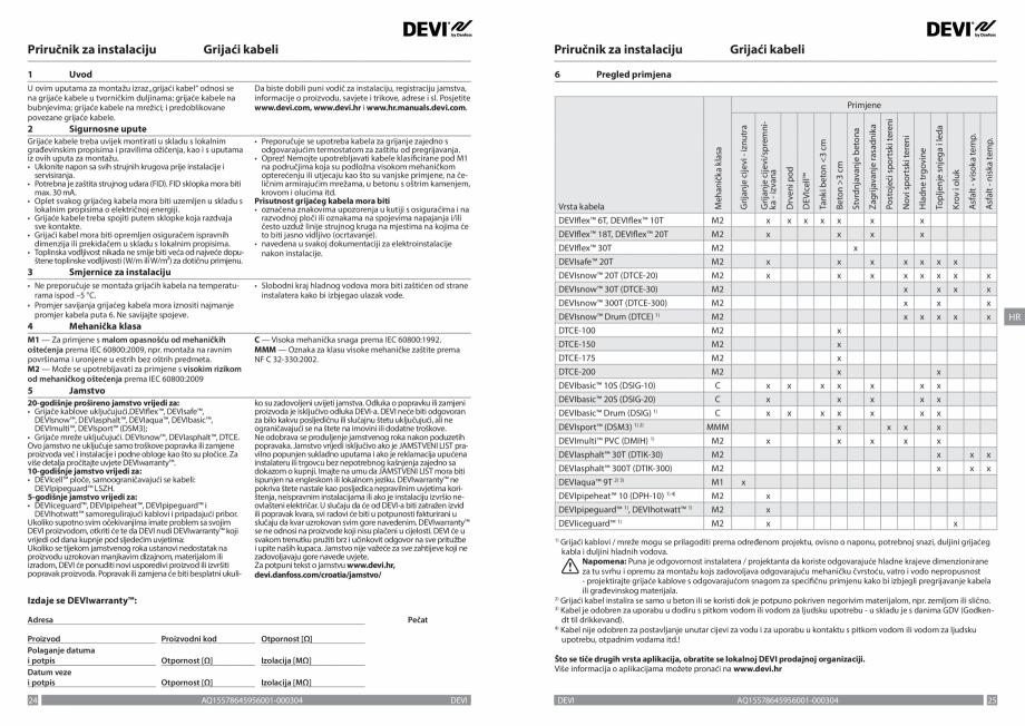 Pagina 13 - Ghid de instalare - cabluri de incalzire DEVI Instructiuni montaj, utilizare Bulgara,...