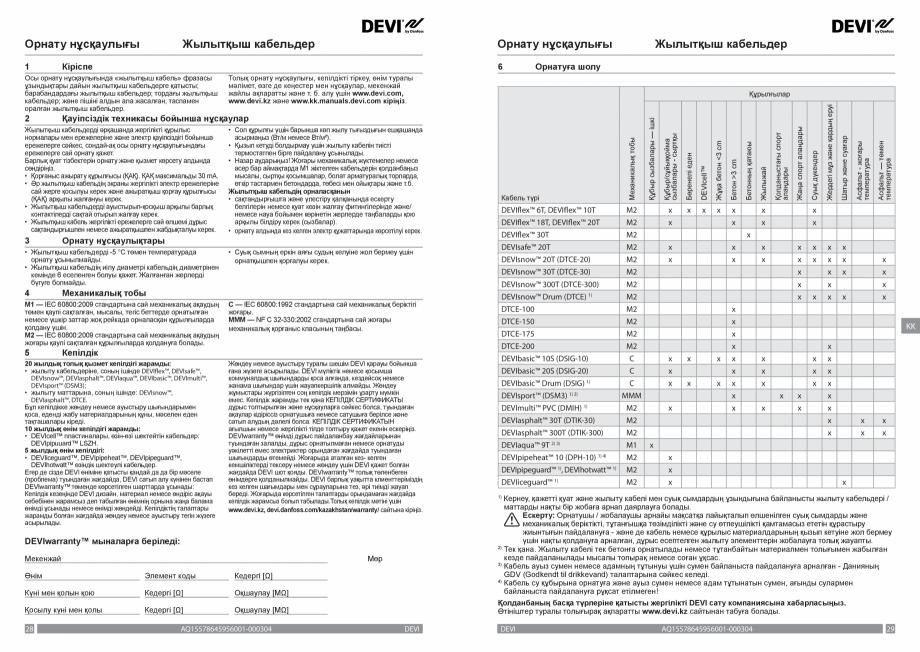 Pagina 15 - Ghid de instalare - cabluri de incalzire DEVI Instructiuni montaj, utilizare Bulgara,...