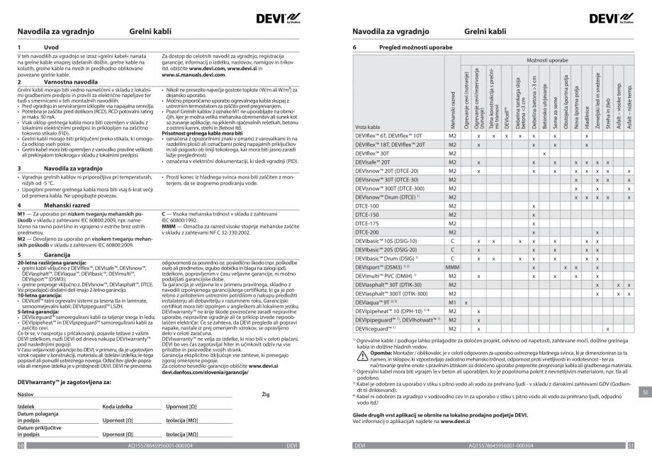 Pagina 26 - Ghid de instalare - cabluri de incalzire DEVI Instructiuni montaj, utilizare Bulgara,...