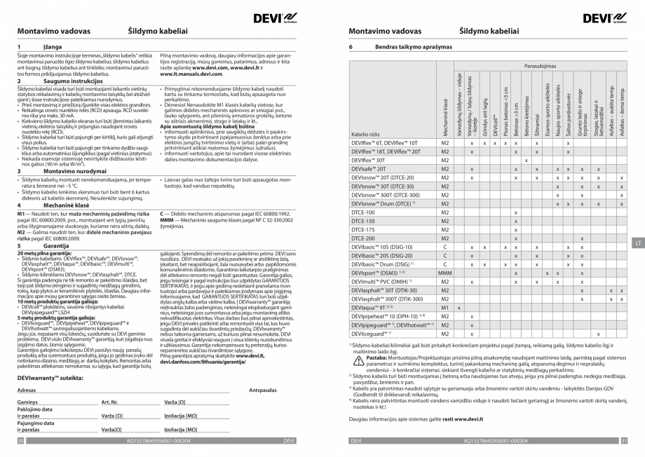 Pagina 16 - Ghid de instalare - Cabluri de incalzire DEVI Catalog, brosura Engleza, Franceza, Romana...