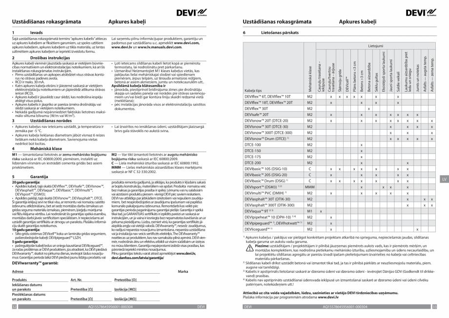 Pagina 17 - Ghid de instalare - Cabluri de incalzire DEVI Catalog, brosura Engleza, Franceza, Romana...