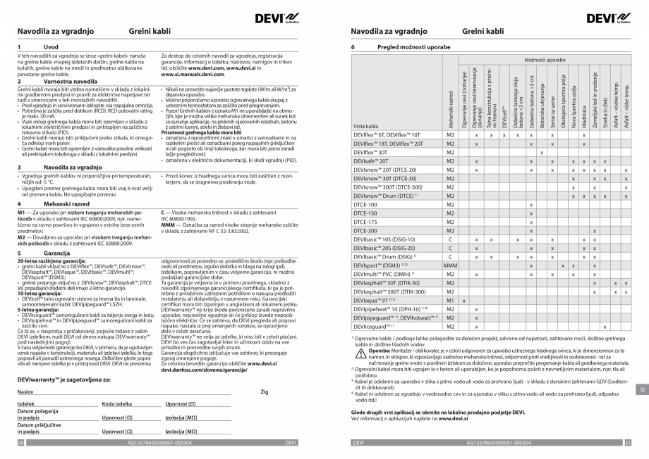 Pagina 26 - Ghid de instalare - Cabluri de incalzire DEVI Catalog, brosura Engleza, Franceza, Romana...